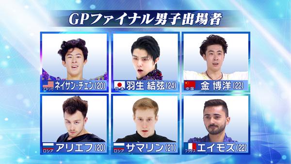 フィギュアスケートグランプリシリーズ2019