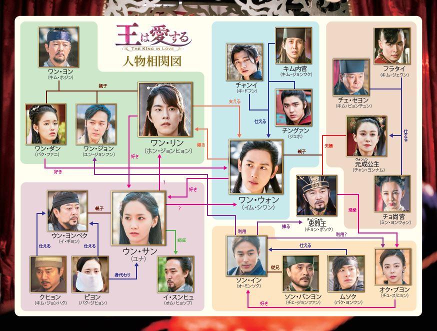 Bs 韓国 ドラマ 番組 表 BSで放送中・予定の韓国ドラマ・中国ドラマ番組表